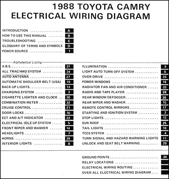 Diagram 1989 Toyota Camry Electrical Wiring Diagram Toyota Electrical Wiring Diagram Camry 1989 Model Full Version Hd Quality 1989 Model Rewiringthenews Hynco It