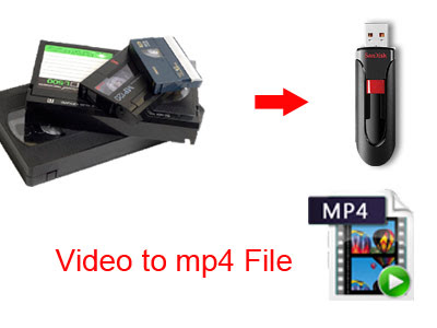 We Convert Video to mp4 Digital Files - San Francisco Bay Area, San Jose
