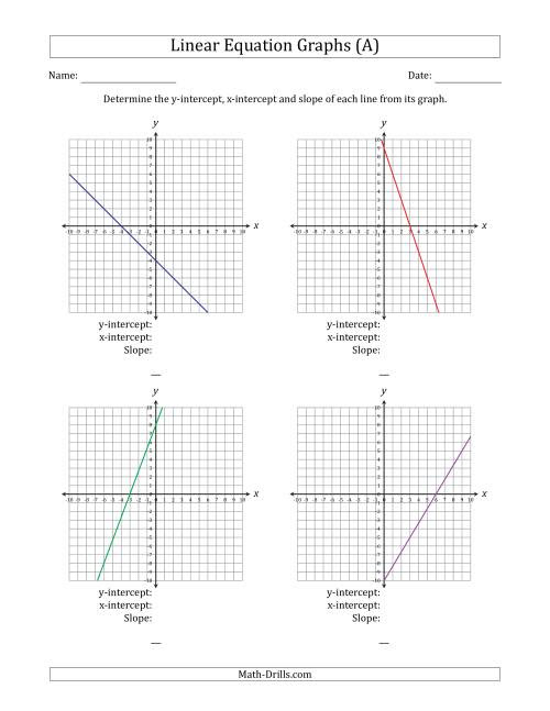 Math Slope Worksheets  pre algebra worksheets linear functions worksheetsfinding slope from a