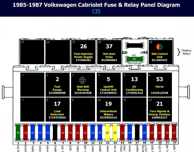 1985 Vw Cabriolet Fuse Box
