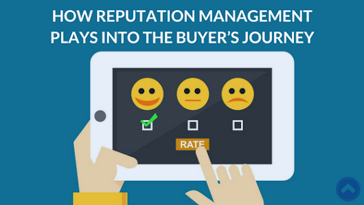 Customer Reviews: How Reputation Management Plays into the buyer's Journey