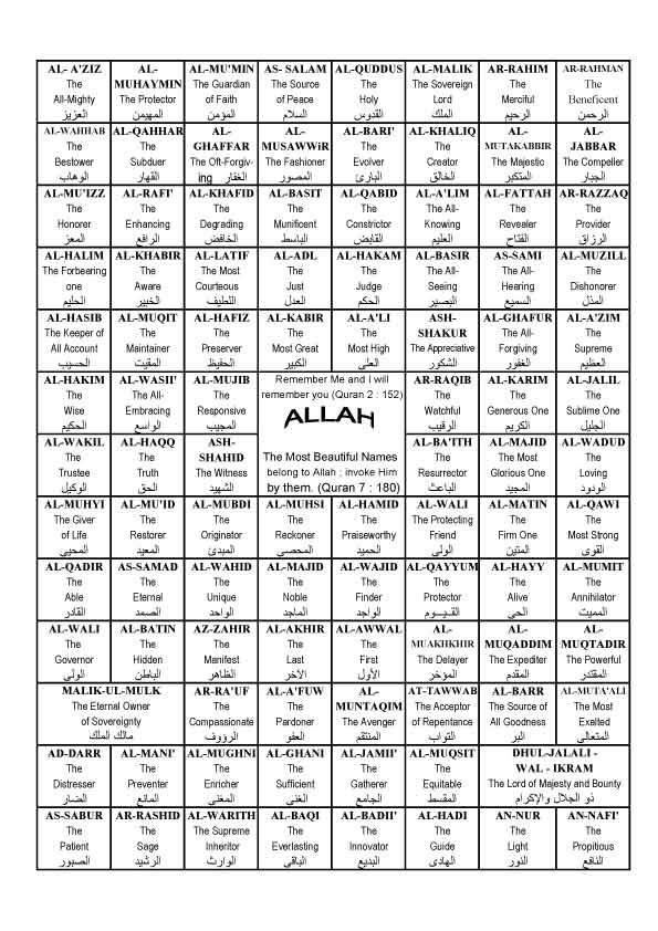 Urdu 99 Allah Name In Download Translation Of Names WallpaperSafari Wallpaper