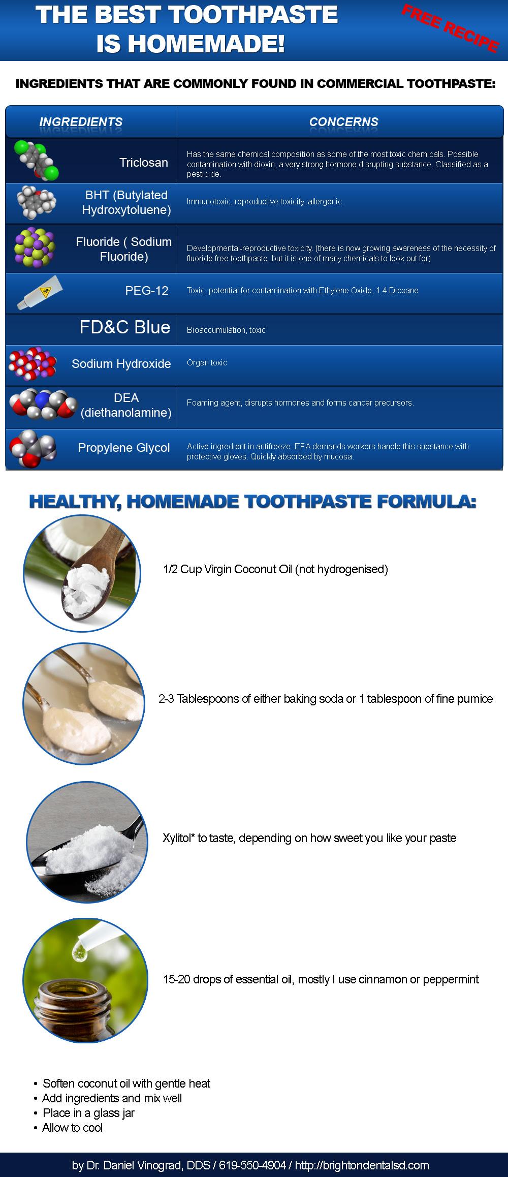 the best toothpaste recipe