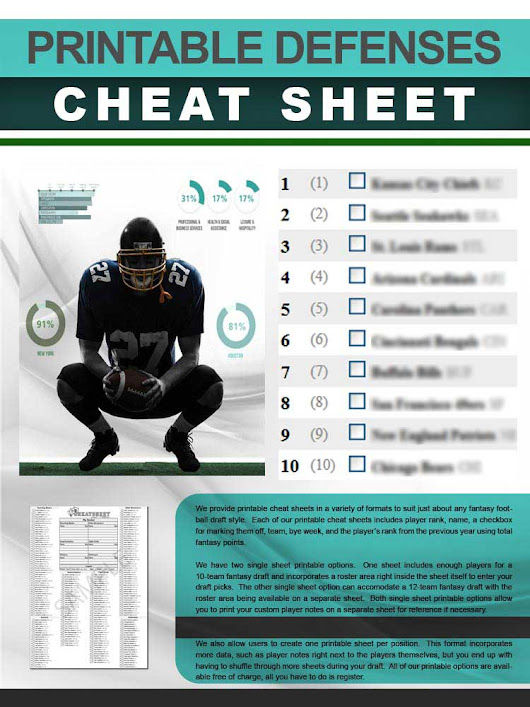 Printable Defenses Cheat Sheet