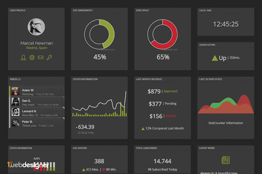 10 Beautifully Designed Free Bootstrap Dashboard Admin Templates - 1stWebDesigner
