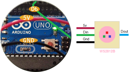 (D6 of Arduino connected to Din of WS2812B)