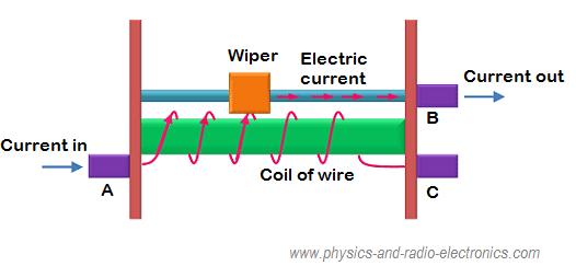 Electronics For Dummies Resistors Schematic Symbol