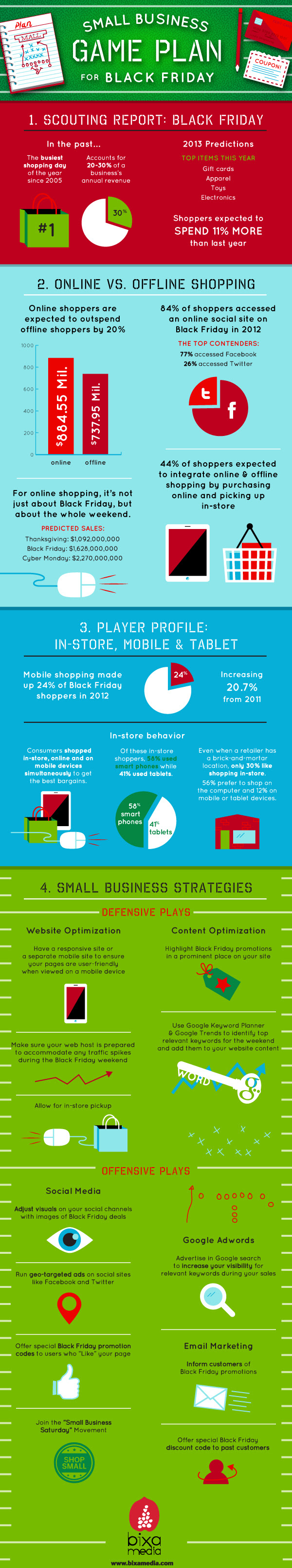 Infographic: Small Business Game Plan For Black Friday