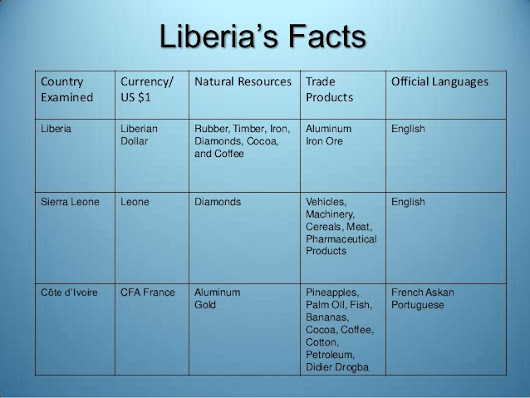 Liberia the next Africa Cash-Cow