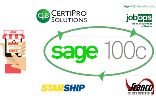 Sage 100 Integrated Magento eCommerce, Labor, Material Planning MFG, Pick, Pack and Ship