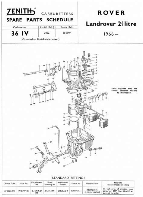 Zenith 36 IV (3) Land Rover 2¼ Litre 1966-