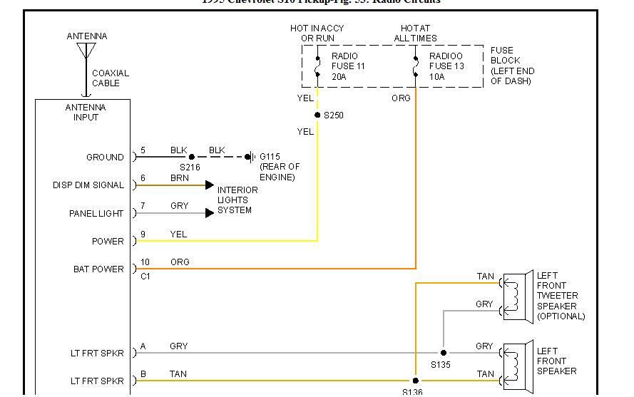 Gm Radio Wiring Harness Diagram 1995 Blazer Dc Shunt Motor Wiring Diagram For Wiring Diagram Schematics