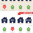 July 2018 Market Insights for Colorado Front Range areas! | Real Estate Stats | Pinterest