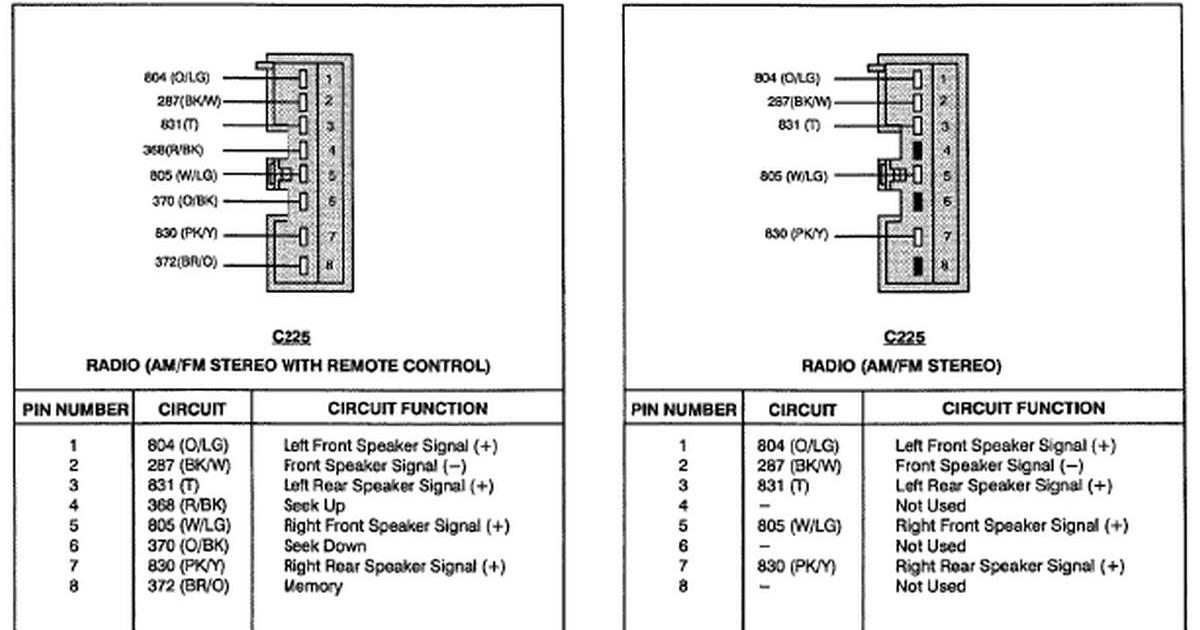 33 1998 Ford Ranger Radio Wiring Diagram