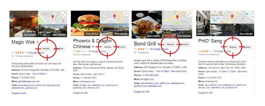 Restaurant Online Ordering Scam & Hijacked Business Listings - Online Ownership