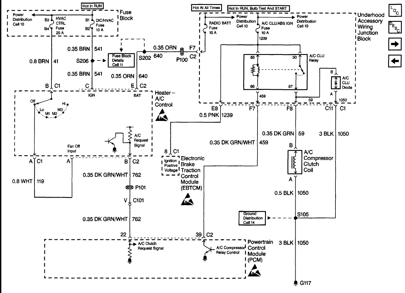 99 Pontiac Grand Prix Wiring Diagram Wiring Diagrams Put Metal Put Metal Alcuoredeldiabete It