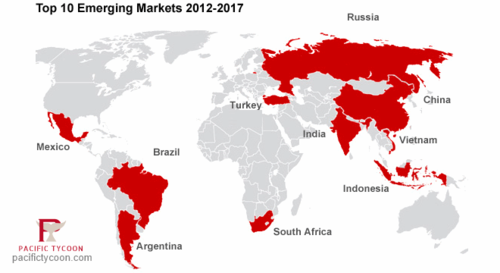Emerging Market Growth Shows Potential For Great Investment