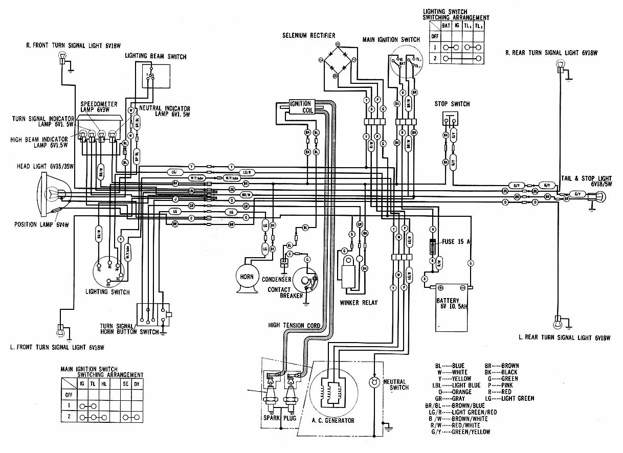 Diagram Studebaker Wiring Diagrams Full Version Hd Quality Wiring Diagrams Spaschematics Paradisecenter It