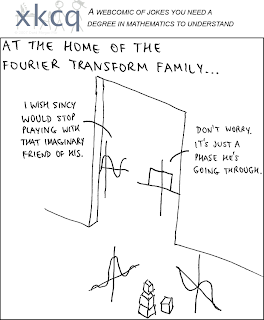 Fourier transform cartoon from Irregular Cartoon