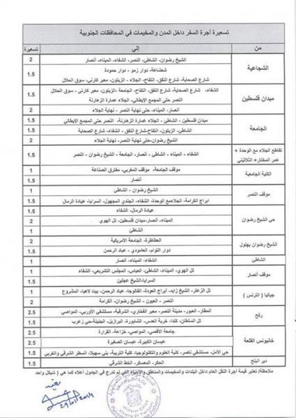 جدول التسعيرة الجديد في غزة الرسمي 2014 الاجرة بين محافظات غزة
