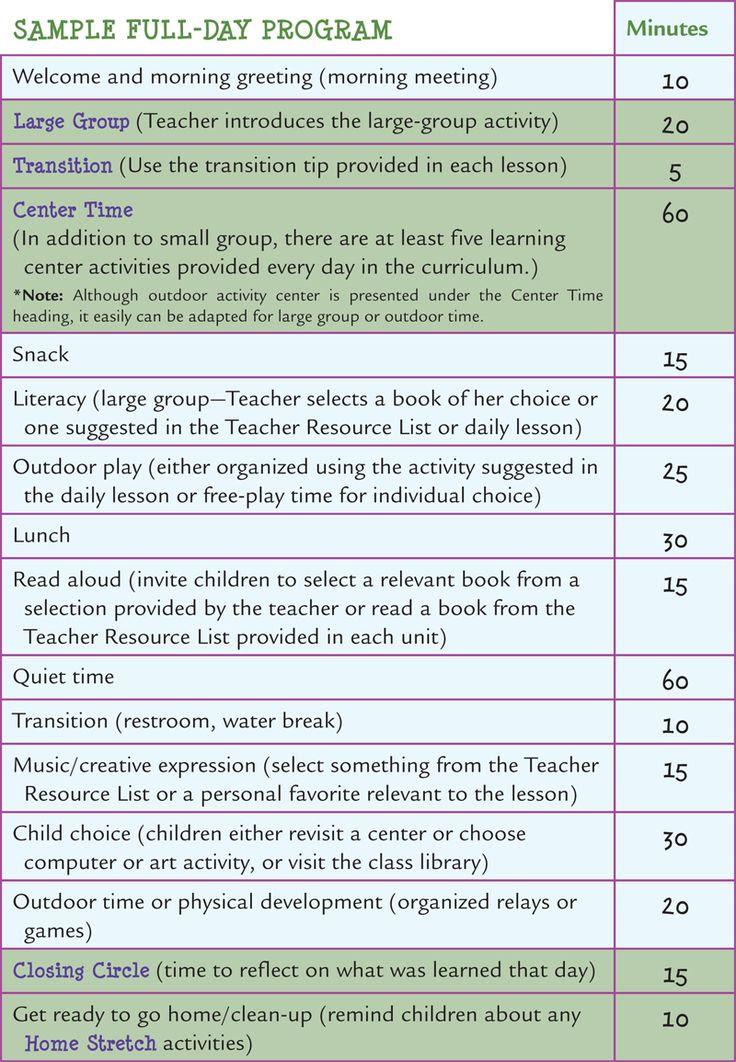1000+ ideas about Preschool Schedule on Pinterest | Homeschool ...