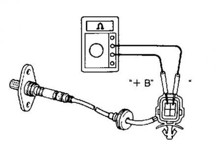 how to test o2 sensor voltage