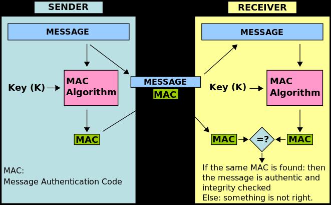 MAC.svg