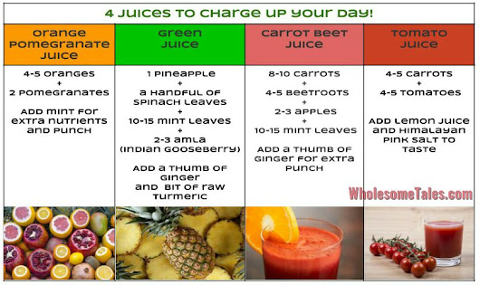 Juices to charge up your busy day!