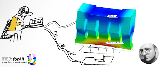 What is frequency response analysis in FEA - FEA for All