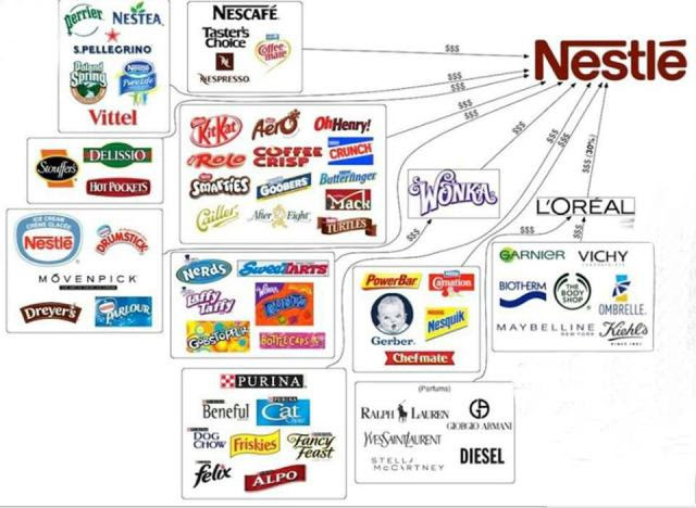 Small list of products that Nestlé makes