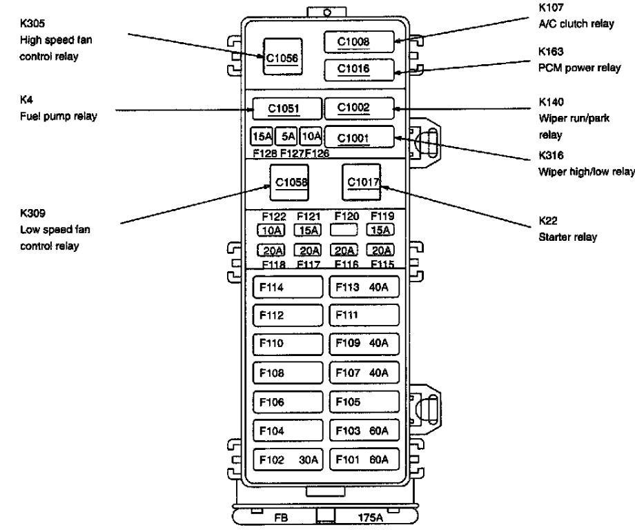 Fuse Box Diagram On A 2000 Ford Taurus Wiring Diagram Page Cope Best C Cope Best C Granballodicomo It