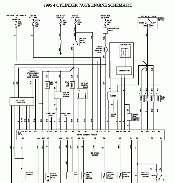1995 honda civic ecu wiring diagram