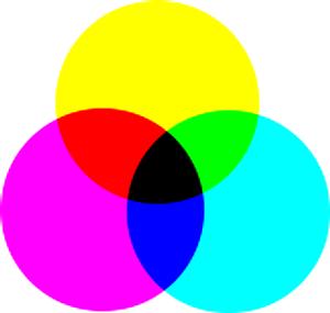 Componenti del modello di colore RGB e CMY