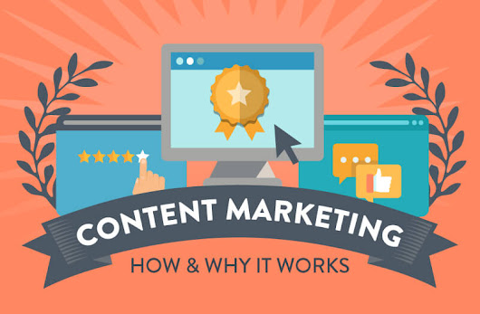 How And Why Content Marketing Works