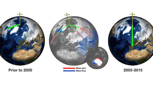 We Finally Know Why the North Pole Is Moving East