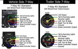 Wiring Diagram: 26 2015 Silverado Trailer Plug Diagram