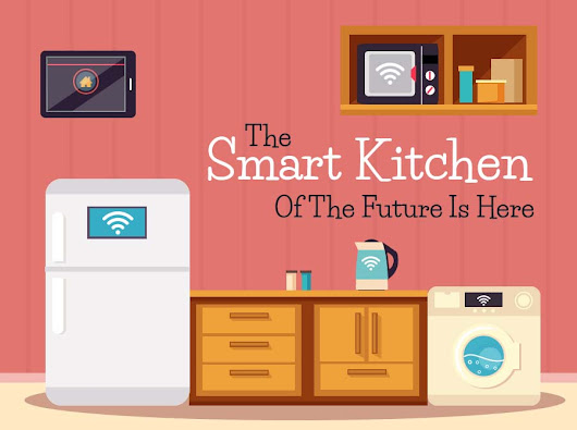 The Smart Kitchen of the Future is Here [Infographic]