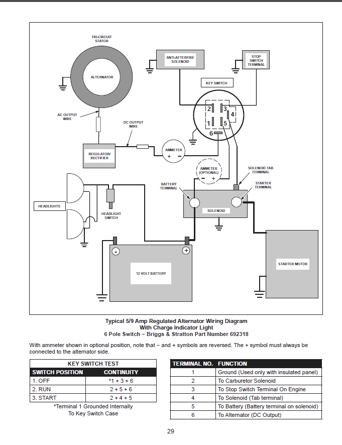 v twin wiring diagram 32 briggs and stratton 18 hp twin wiring diagram wiring diagram list honda 620 v twin wiring diagram 32 briggs and stratton 18 hp twin