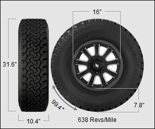 What Size Are 33s Tires If You Use Measurements Like 265 75 R16 Quora
