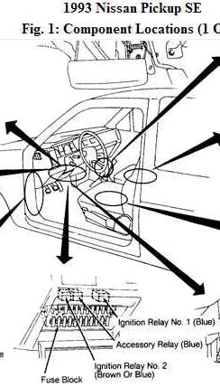 1993 Nissan D21 Wiring Diagram - Wiring Diagram Schemas
