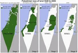 PalestinianLossOfLand1946-2000