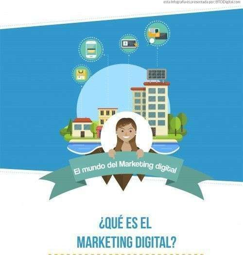 Infografía: ¿Qué es el Marketing Digital? | BTODigital