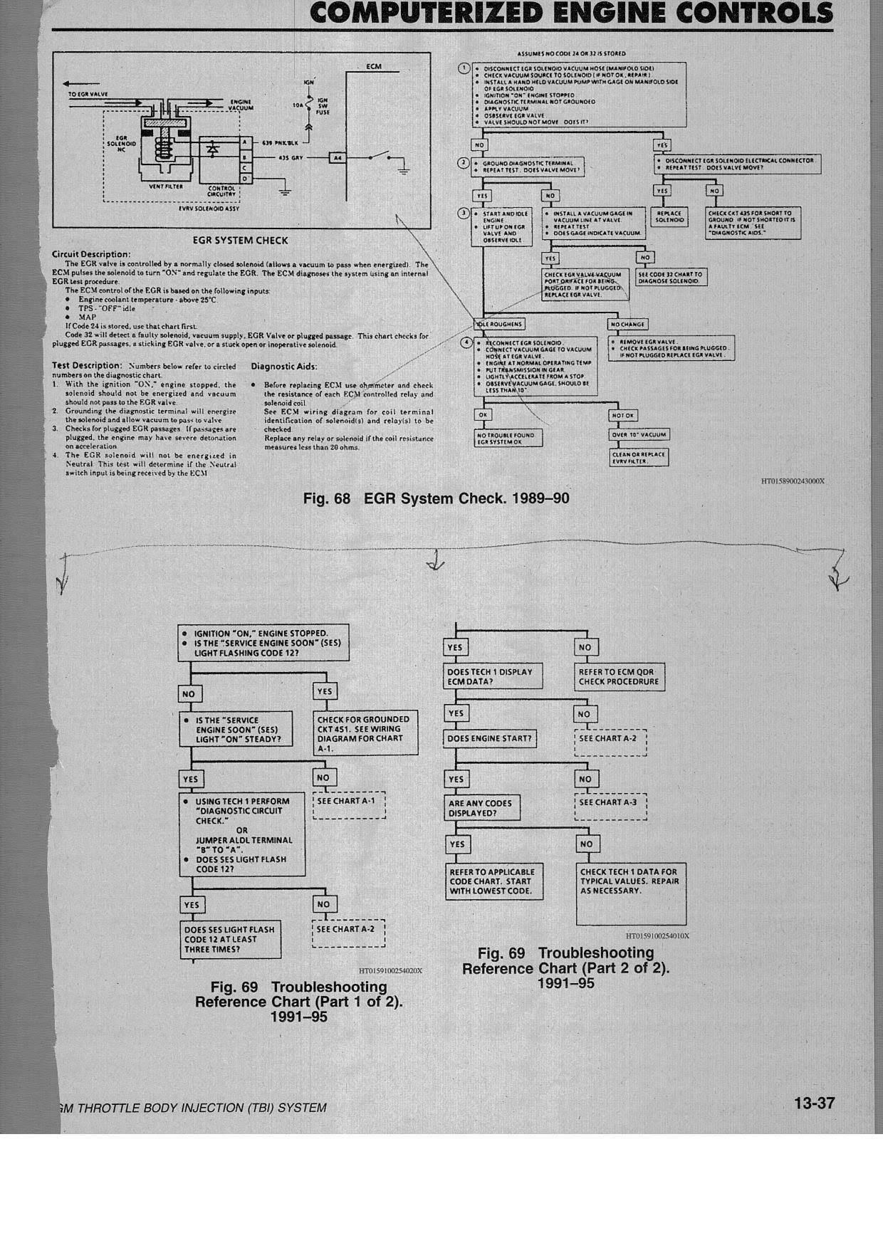 Diagram 1983 Chevy G30 Wiring Diagram Full Version Hd Quality Wiring Diagram Tsou As4a Fr