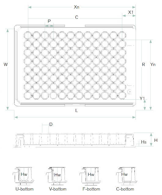 96-Well Plate Dimensions | BRANDplates Standard 96-Well Microplates