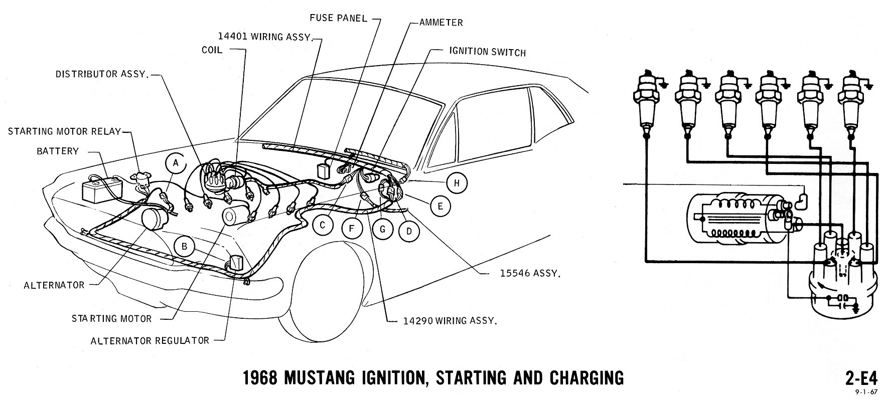 1968 Mustang Engine Wiring Wiring Diagrams Collection Collection Chatteriedelavalleedufelin Fr