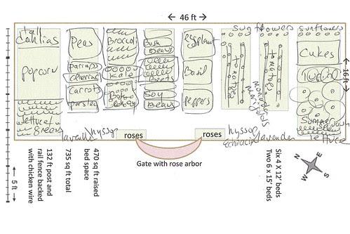 Companion Planting Plans Home Garden Diagram 2014 V5