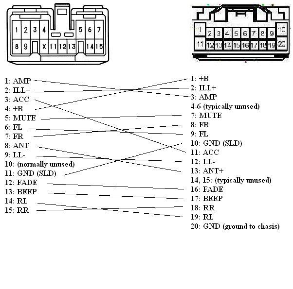 For A 2004 Toyotum Solara Wiring Diagram
