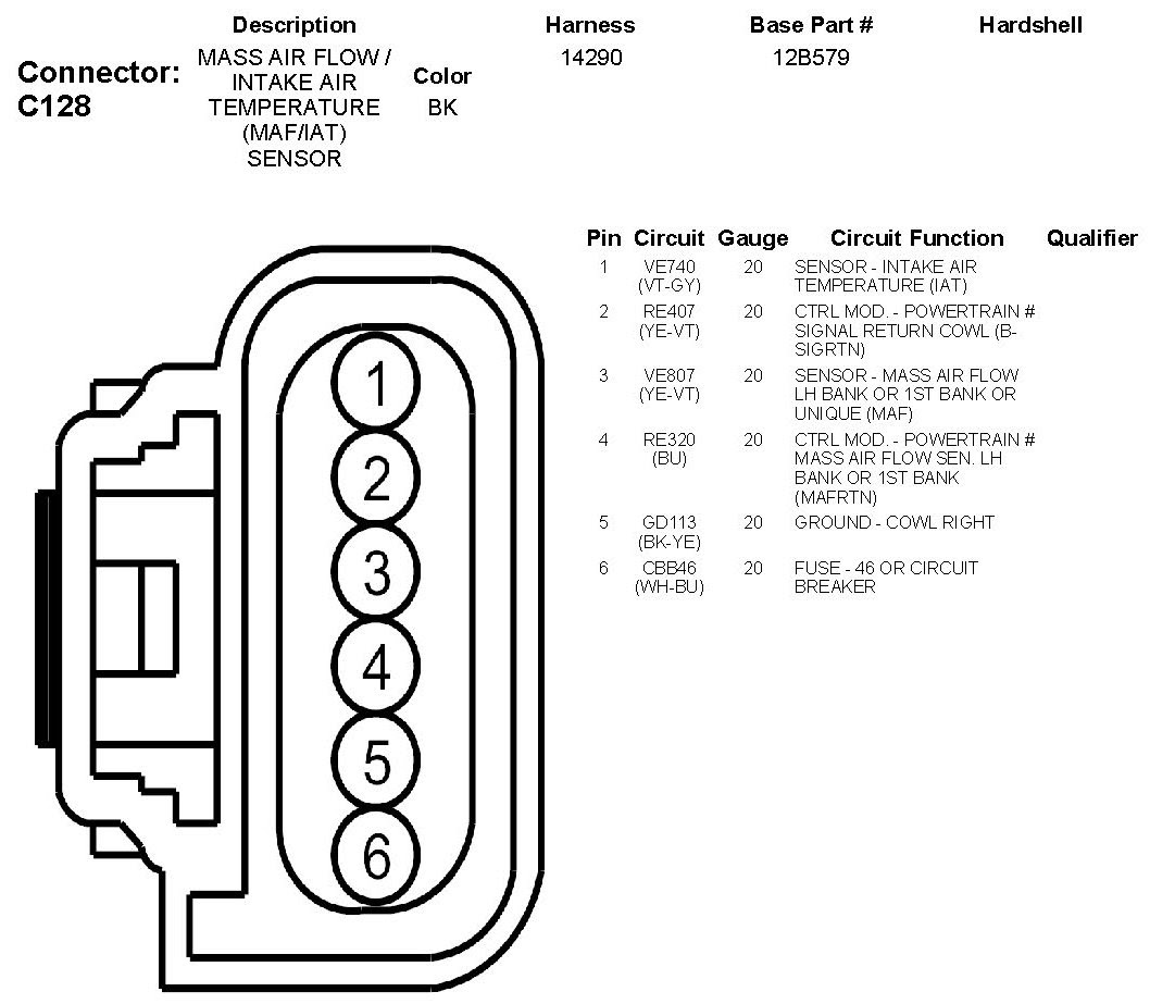 Wiring Diagram 2003 Ford F150 Maf Iat Sensor Wiring Diagram Full Quality Winthebest Thewiringexperts Bruxelles Enscene Be