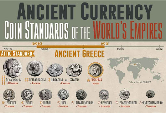 Ancient Currency: Coin Standards of the World's Empires [Infographic]