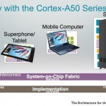 arm cortex a50 slide (13)